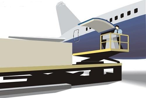 飞机尺寸长宽高